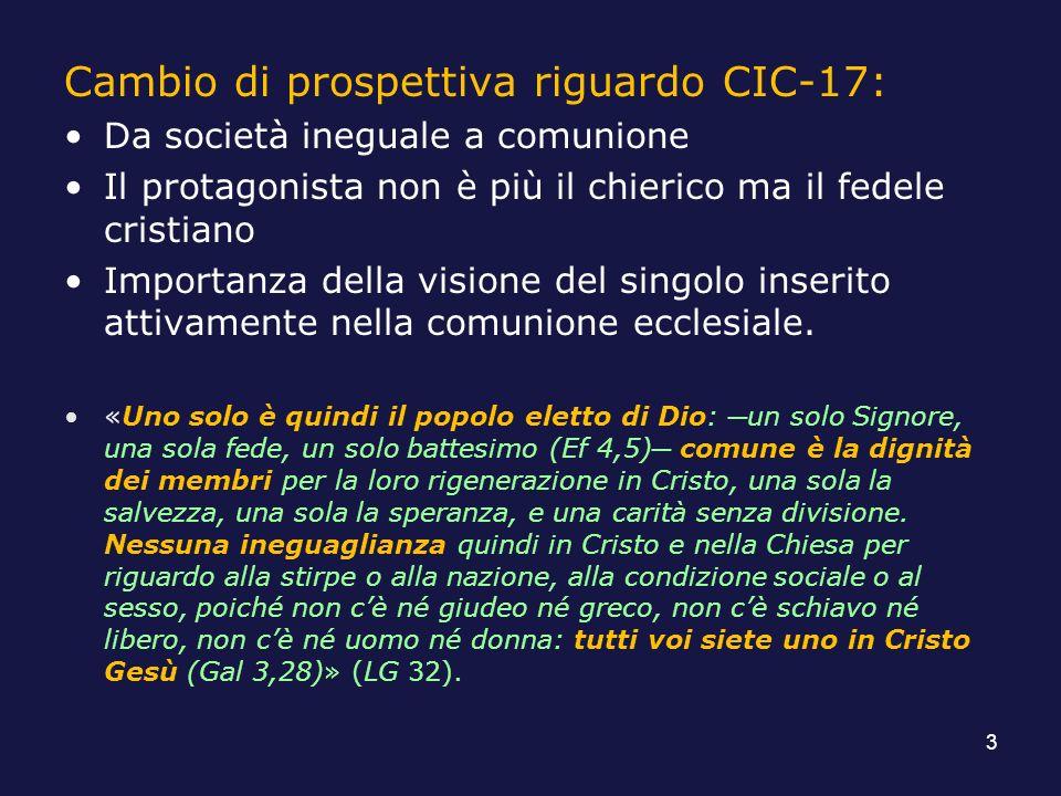 Cambio di prospettiva riguardo CIC-17: