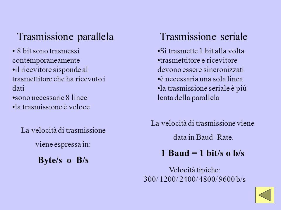 Trasmissione parallela Trasmissione seriale