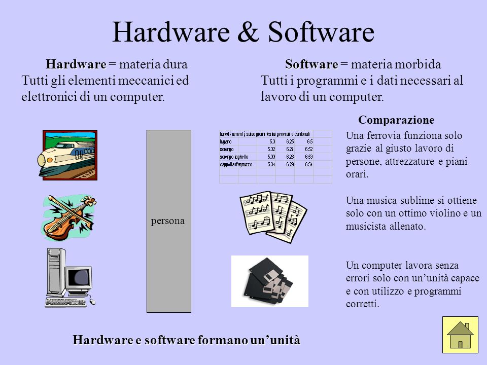 Hardware e software formano un'unità