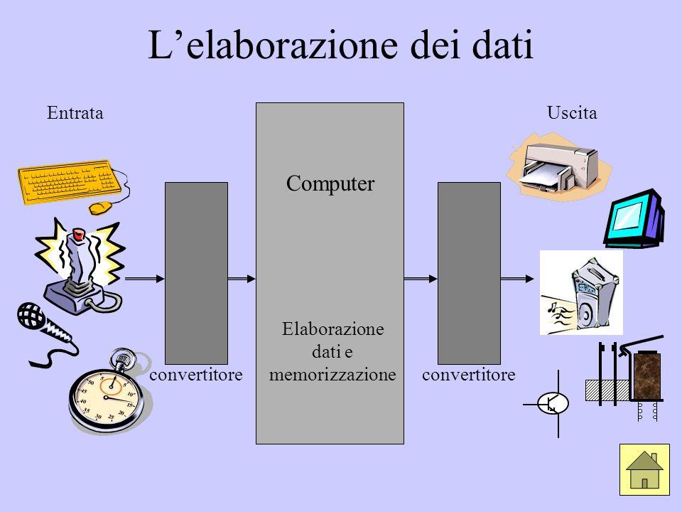 L'elaborazione dei dati