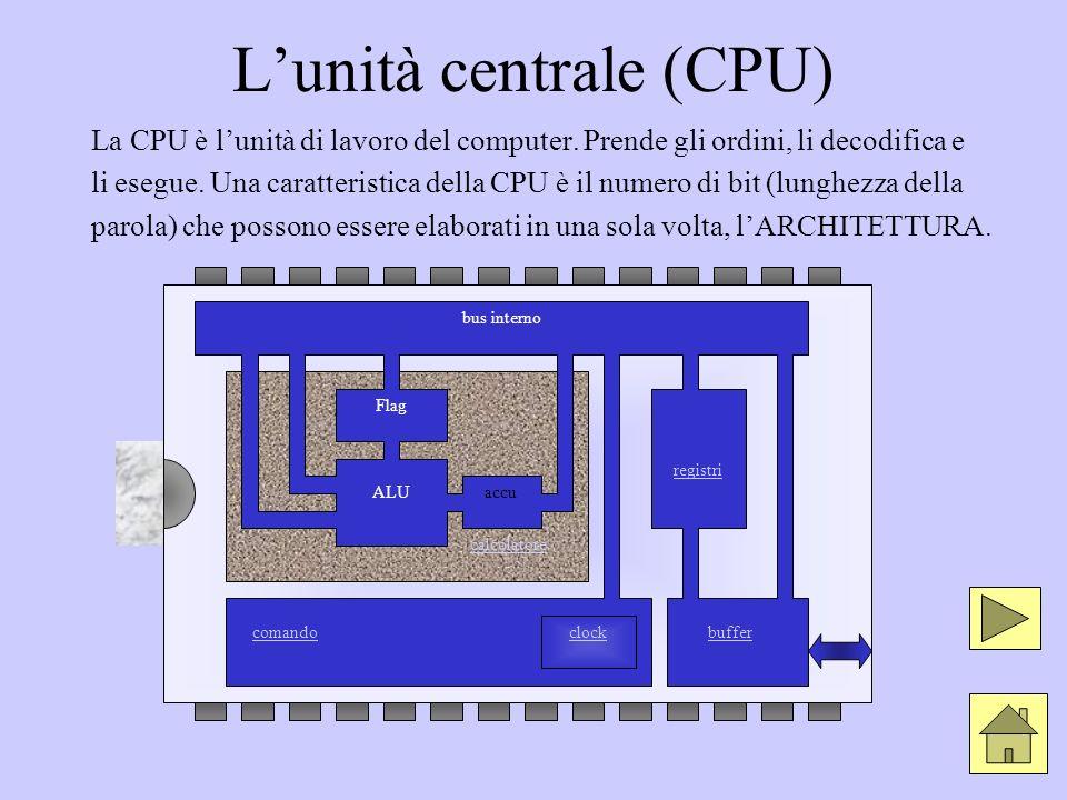 L'unità centrale (CPU)