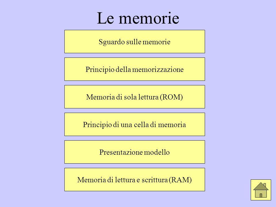 Le memorie Sguardo sulle memorie Principio della memorizzazione