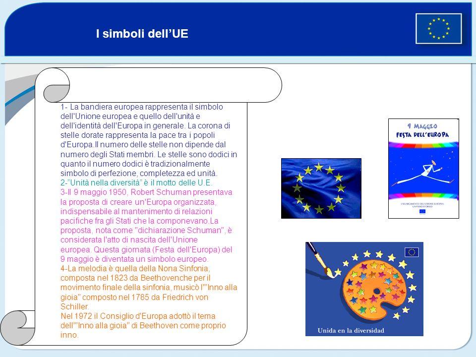 I simboli dell'UE