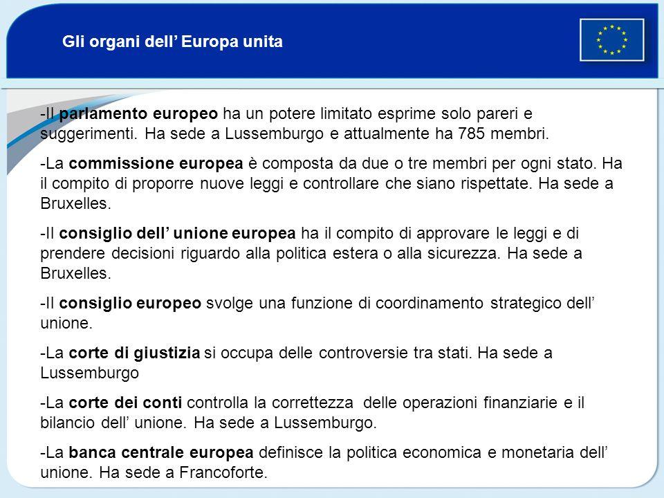 Gli organi dell' Europa unita