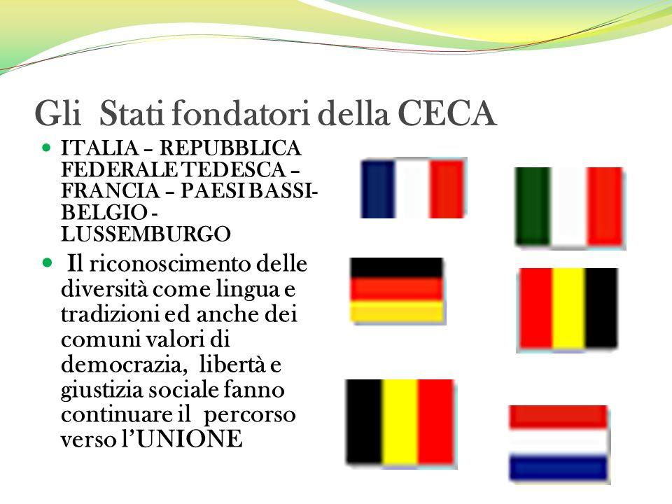 Gli Stati fondatori della CECA