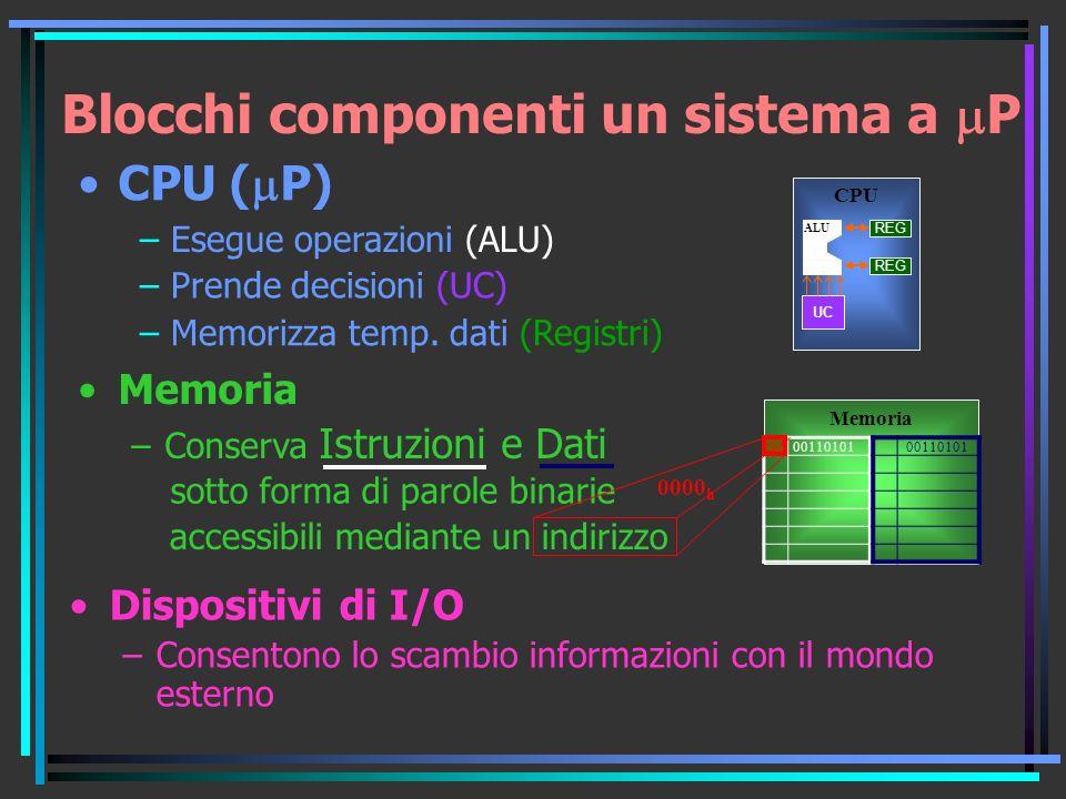 Blocchi componenti un sistema a mP