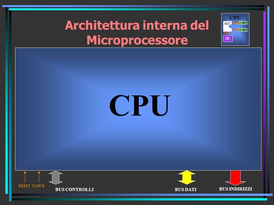 Architettura interna del Microprocessore