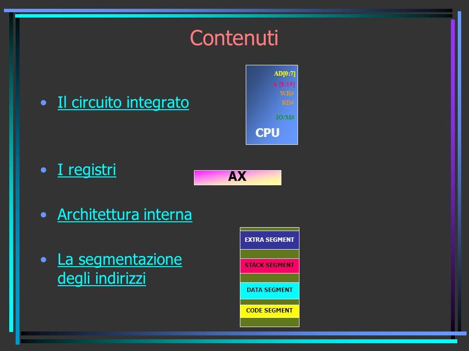 Contenuti Il circuito integrato I registri Architettura interna