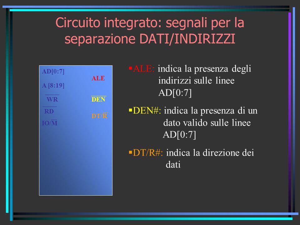 Circuito integrato: segnali per la separazione DATI/INDIRIZZI