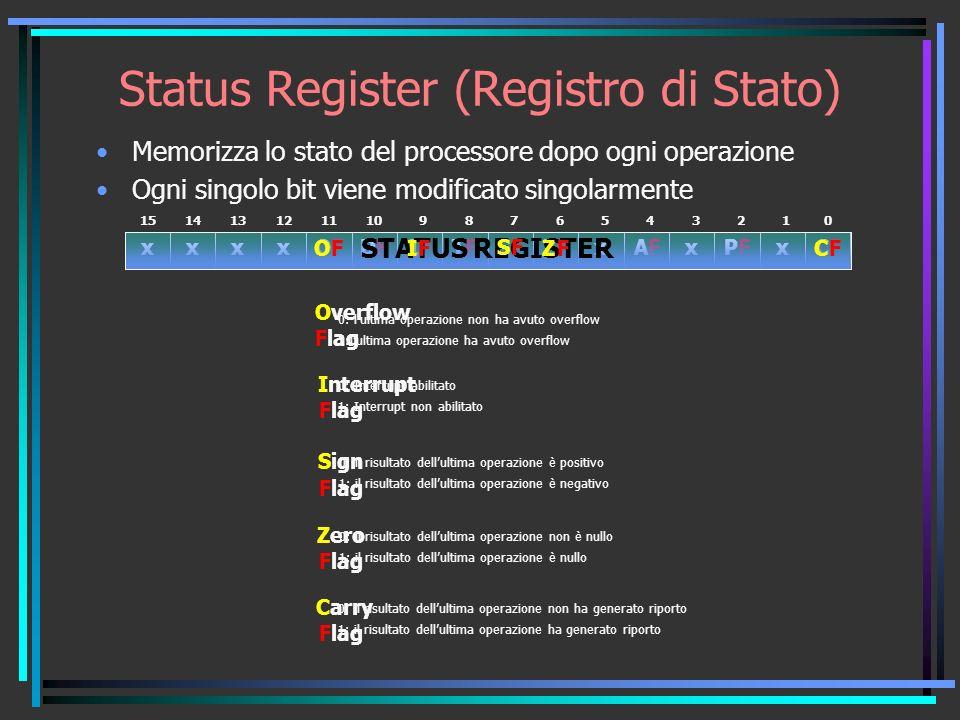 Status Register (Registro di Stato)