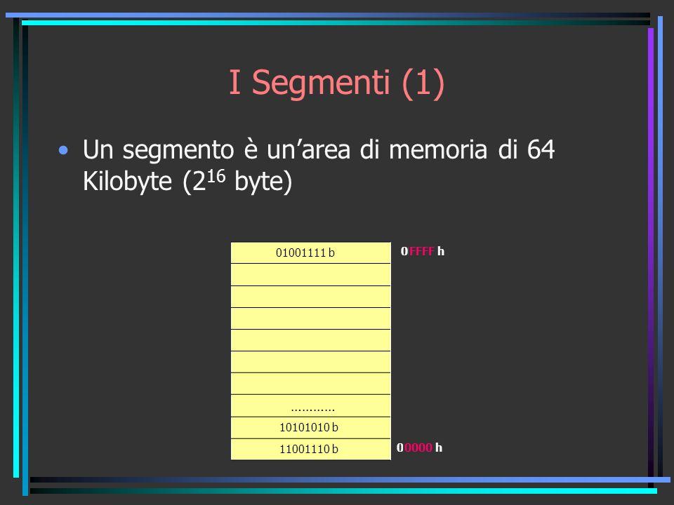 I Segmenti (1) Un segmento è un'area di memoria di 64 Kilobyte (216 byte) 01001111 b. ………… 10101010 b.