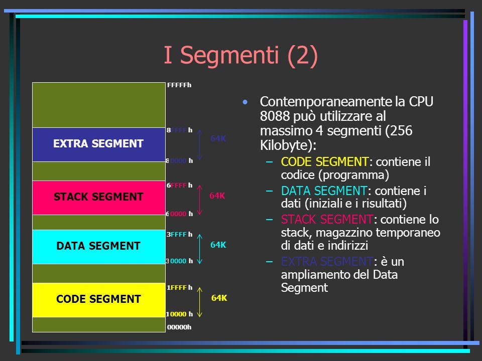 I Segmenti (2) 1FFFF h. 10000 h. 30000 h. 3FFFF h. 60000 h. 6FFFF h. 80000 h. 8FFFF h. FFFFFh.