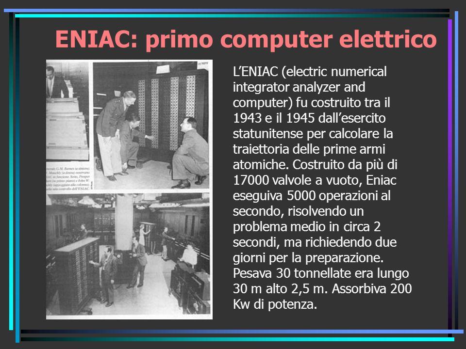 ENIAC: primo computer elettrico