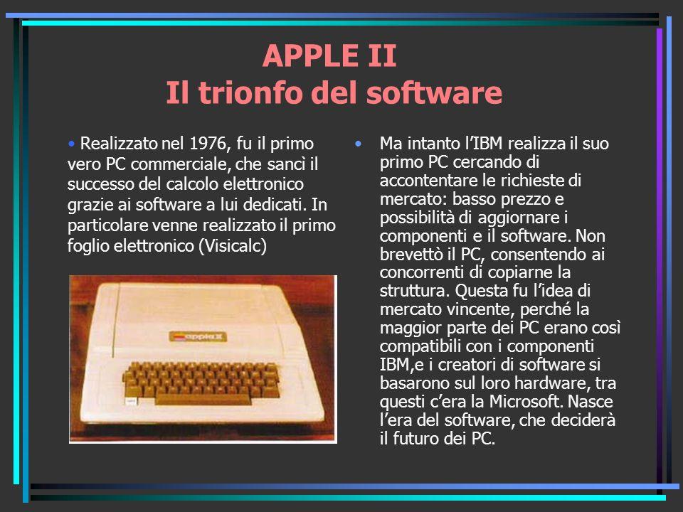 APPLE II Il trionfo del software
