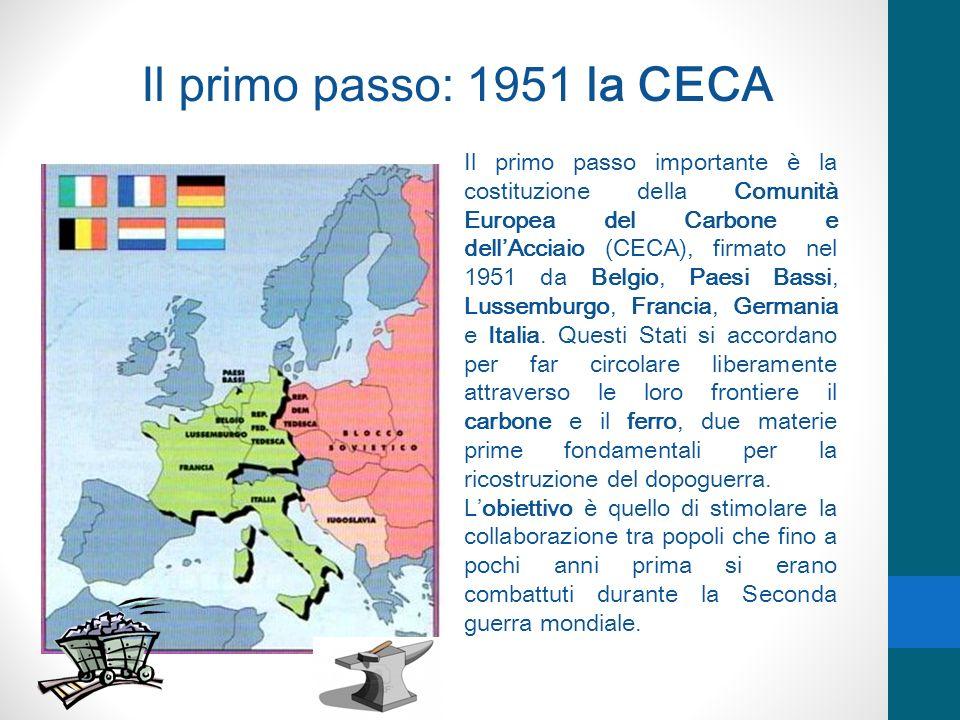 Il primo passo: 1951 la CECA