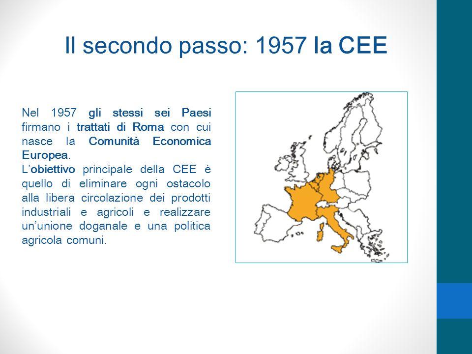 Il secondo passo: 1957 la CEE
