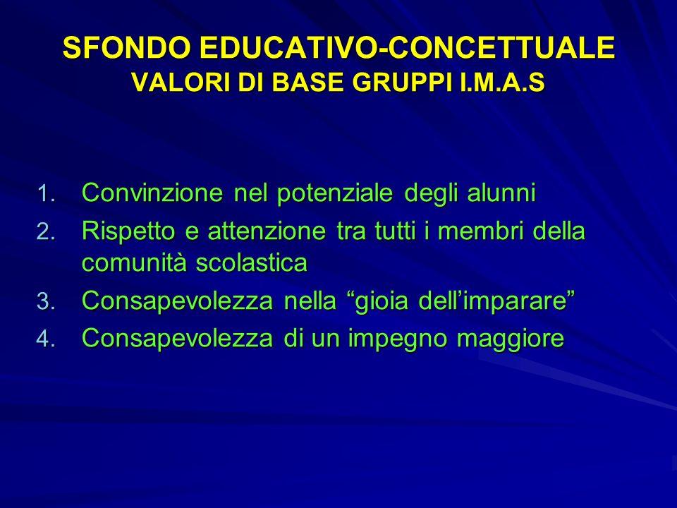 SFONDO EDUCATIVO-CONCETTUALE VALORI DI BASE GRUPPI I.M.A.S