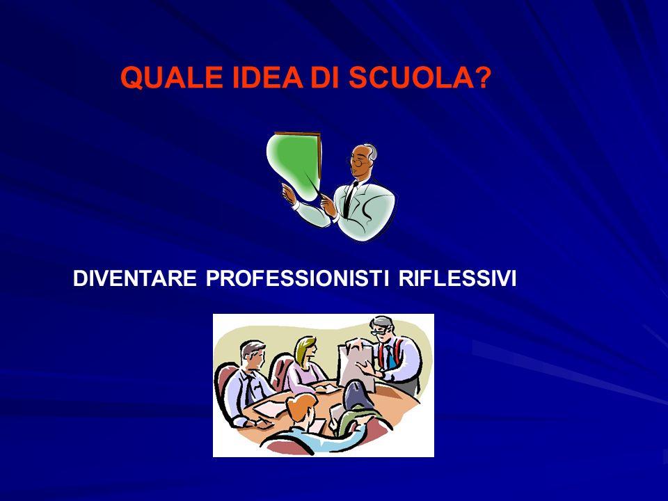 QUALE IDEA DI SCUOLA DIVENTARE PROFESSIONISTI RIFLESSIVI