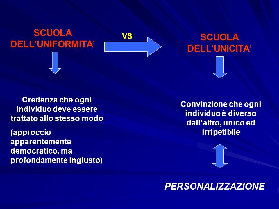 SCUOLA DELL'UNIFORMITA' SCUOLA DELL'UNICITA'