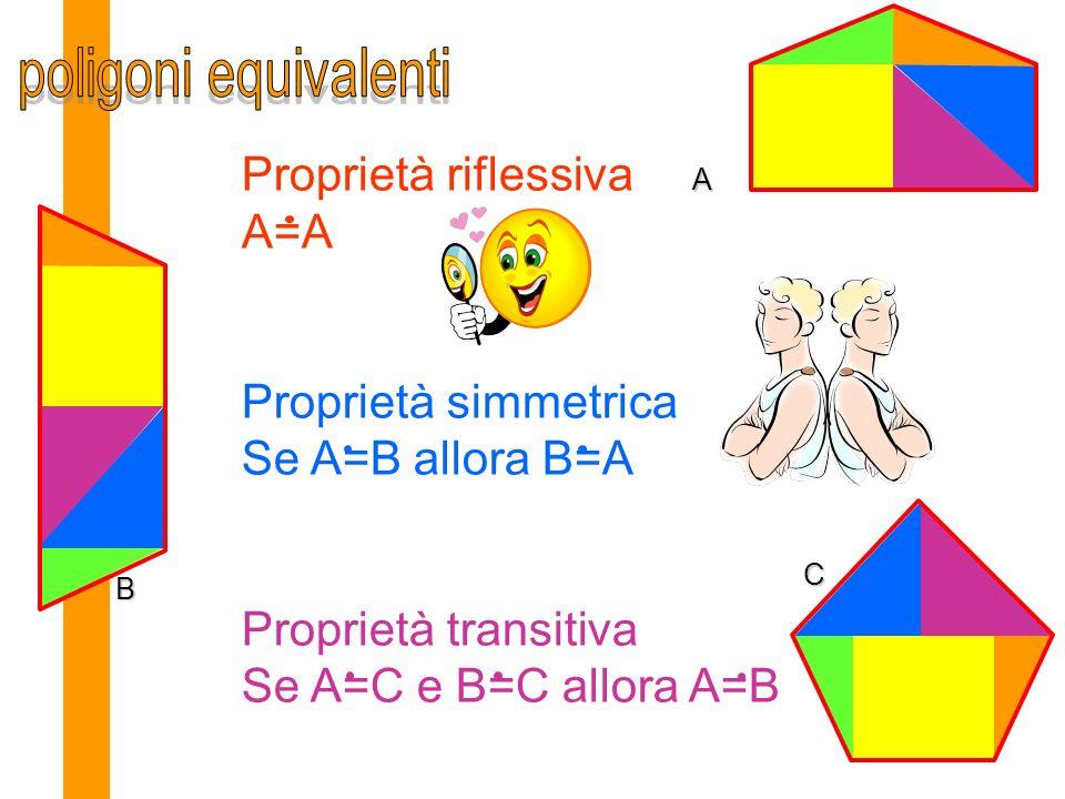 poligoni equivalenti Proprietà riflessiva A=A Proprietà simmetrica