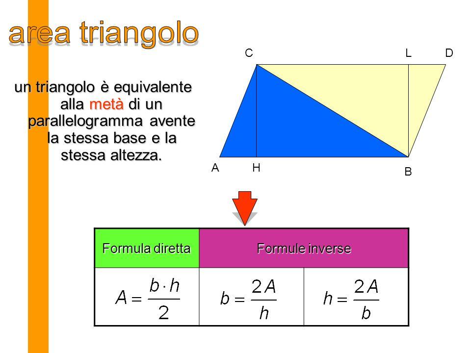 area triangolo C. L. D. un triangolo è equivalente alla metà di un parallelogramma avente la stessa base e la stessa altezza.