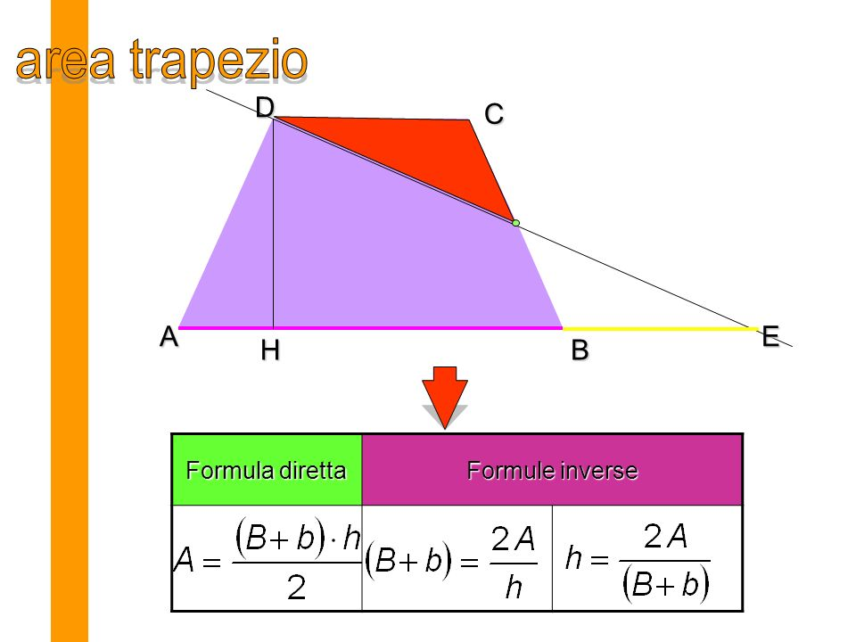 area trapezio D C A E H B Formula diretta Formule inverse