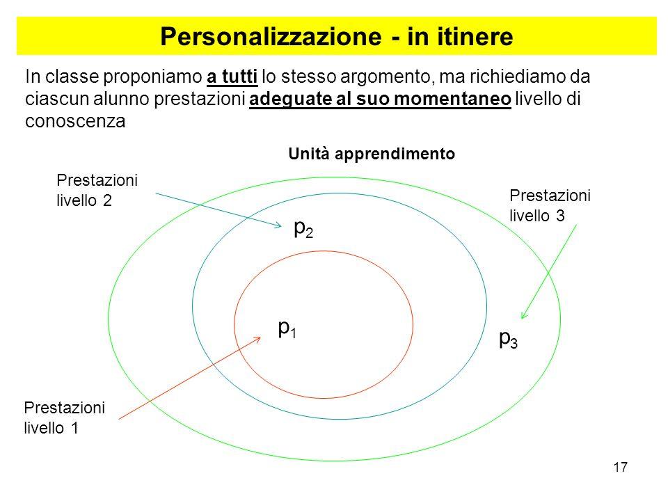 Personalizzazione - in itinere