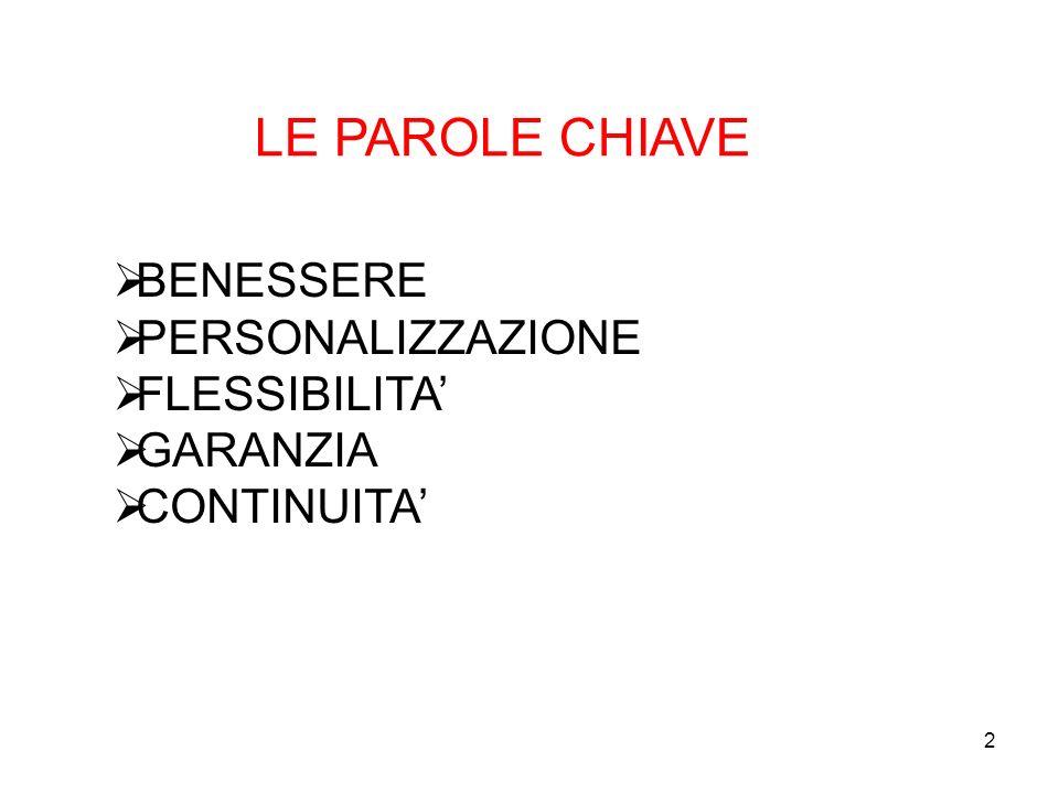 LE PAROLE CHIAVE BENESSERE PERSONALIZZAZIONE FLESSIBILITA' GARANZIA