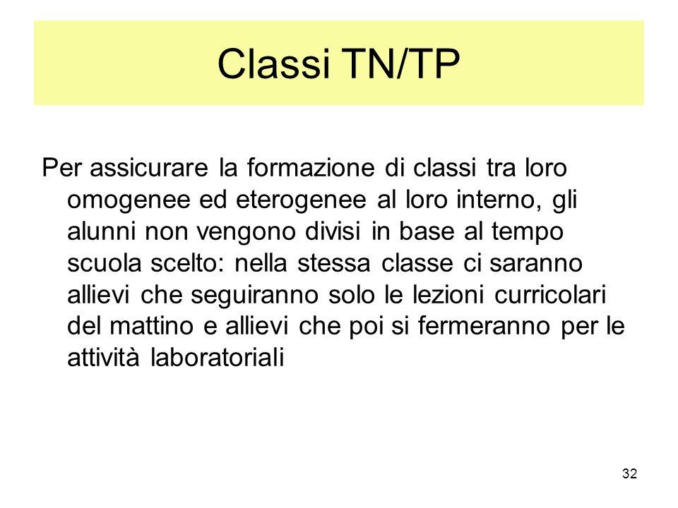 Classi TN/TP