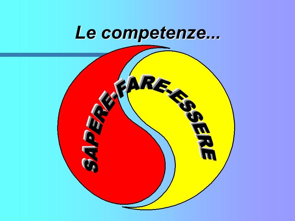 Le competenze... SAPERE-FARE-ESSERE