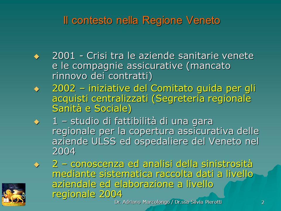 Il contesto nella Regione Veneto