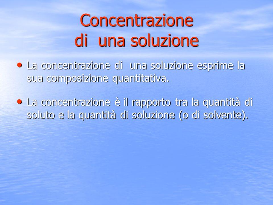 Concentrazione di una soluzione