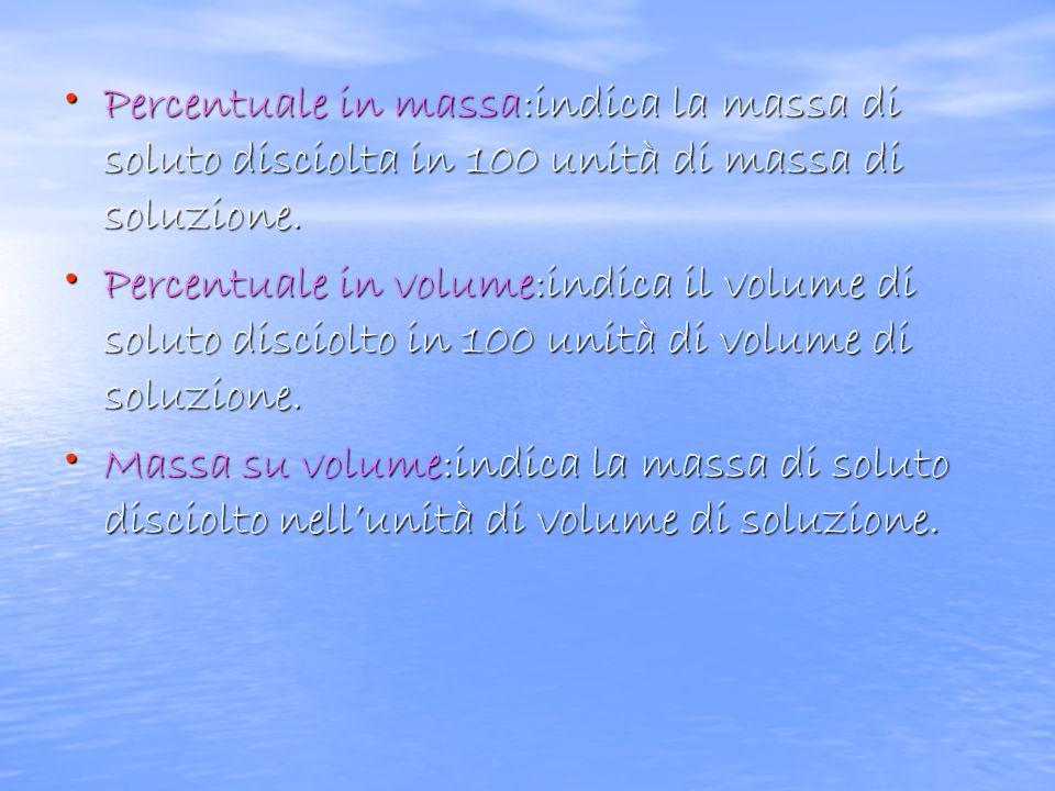 Percentuale in massa:indica la massa di soluto disciolta in 100 unità di massa di soluzione.