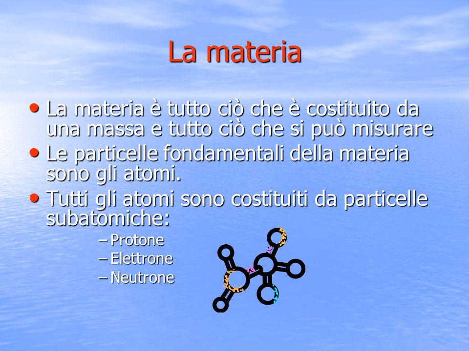La materia La materia è tutto ciò che è costituito da una massa e tutto ciò che si può misurare.