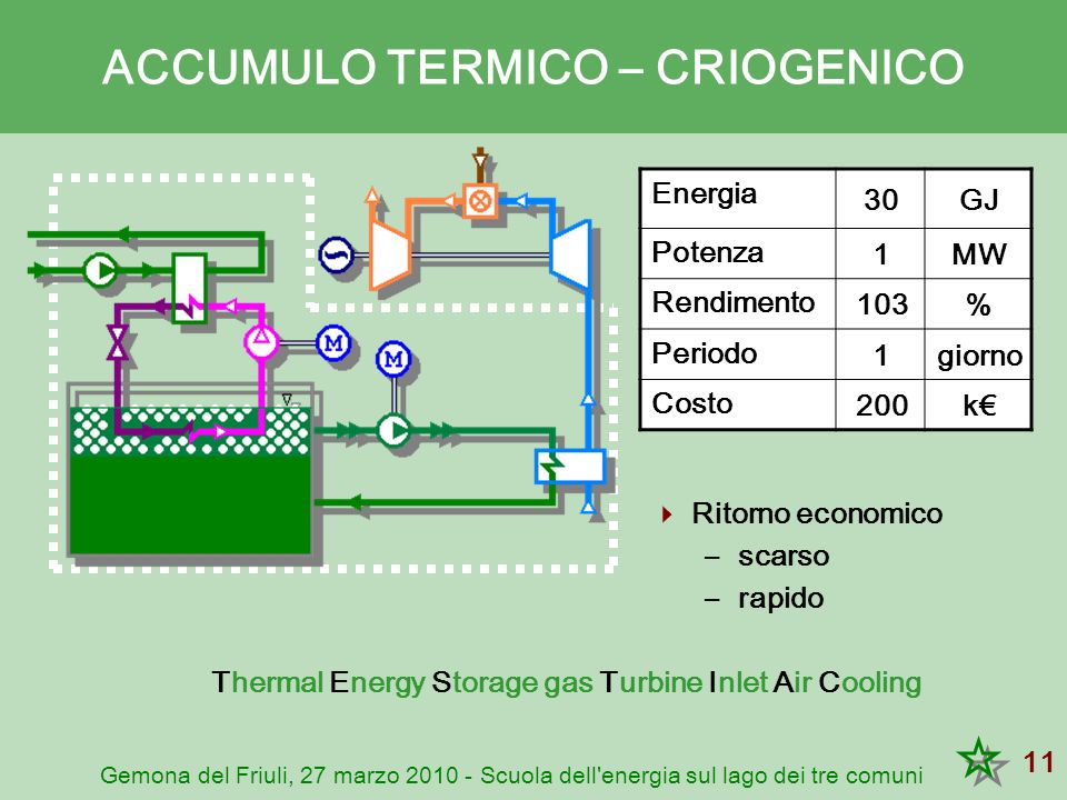 ACCUMULO TERMICO – CRIOGENICO
