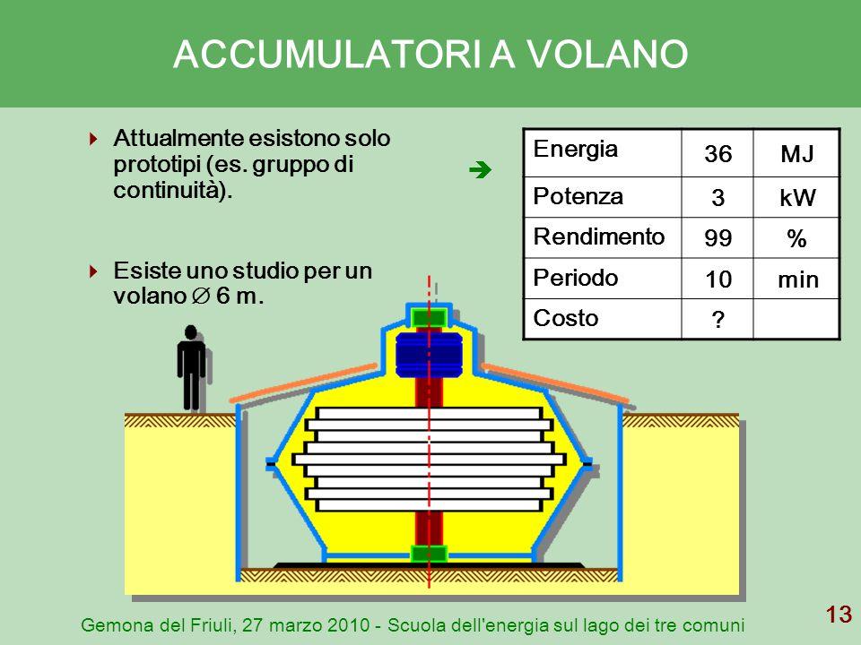 ACCUMULATORI A VOLANO Attualmente esistono solo prototipi (es. gruppo di continuità). Esiste uno studio per un volano ∅ 6 m.