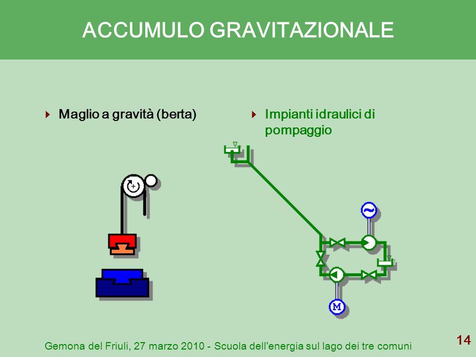 ACCUMULO GRAVITAZIONALE