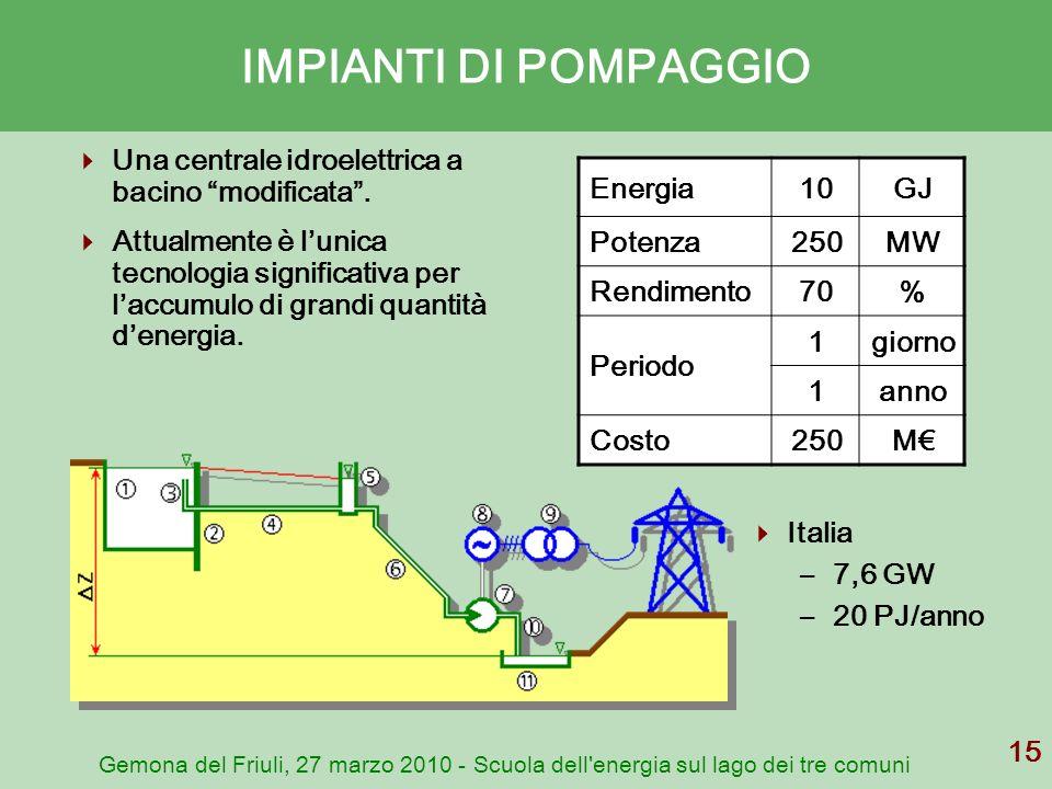 IMPIANTI DI POMPAGGIO Una centrale idroelettrica a bacino modificata .