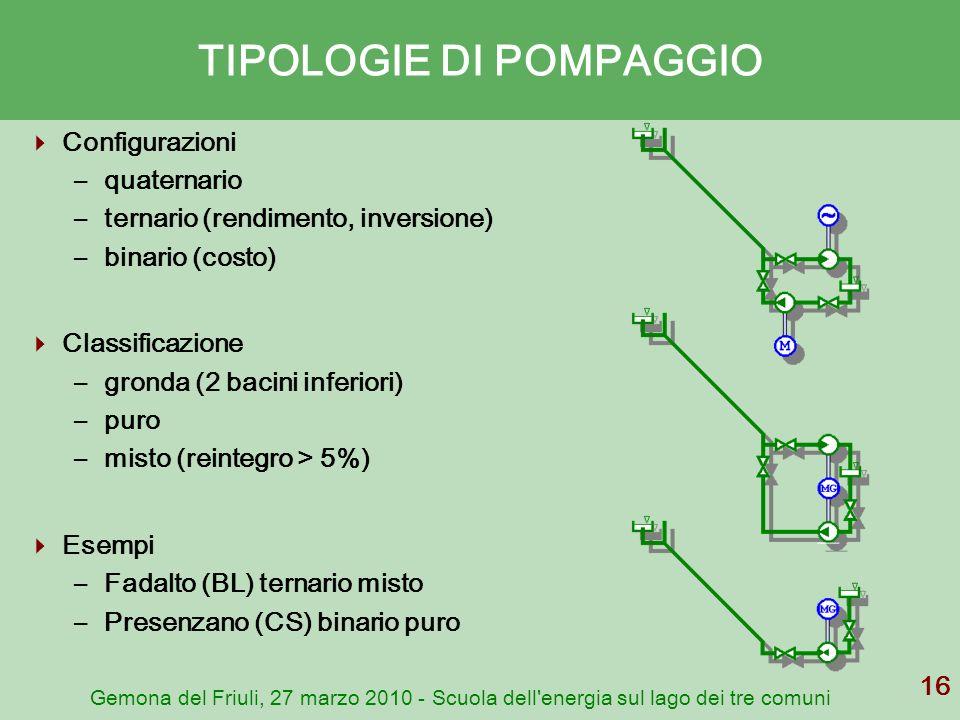 TIPOLOGIE DI POMPAGGIO