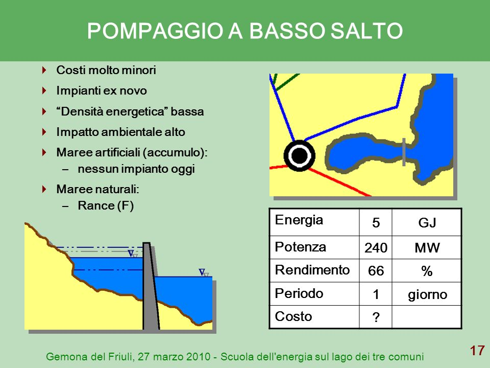 POMPAGGIO A BASSO SALTO