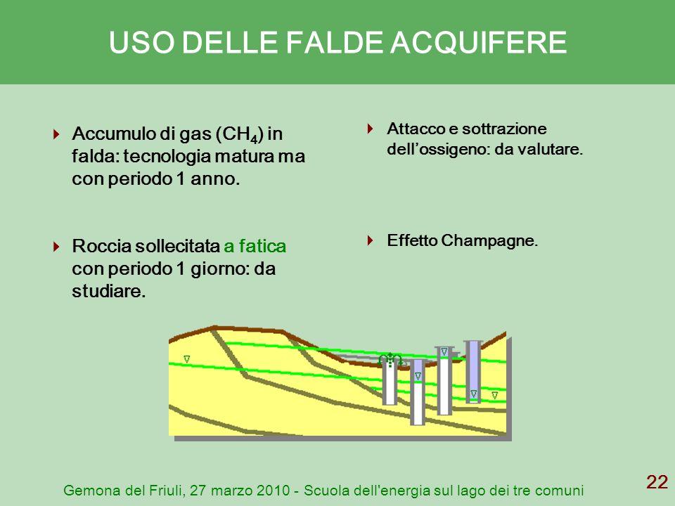 USO DELLE FALDE ACQUIFERE
