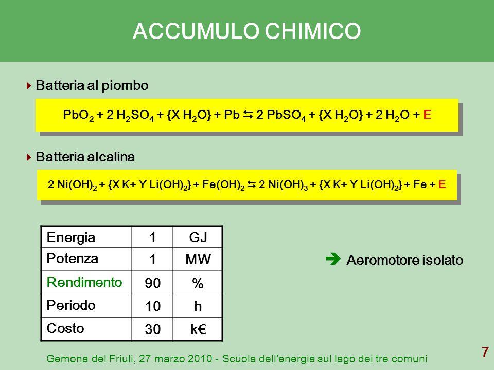 PbO2 + 2 H2SO4 + {X H2O} + Pb  2 PbSO4 + {X H2O} + 2 H2O + E