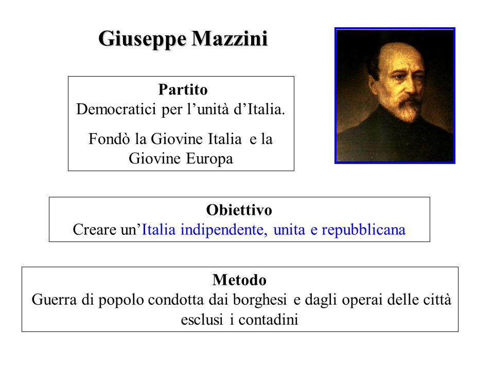 Giuseppe Mazzini Partito Democratici per l'unità d'Italia.