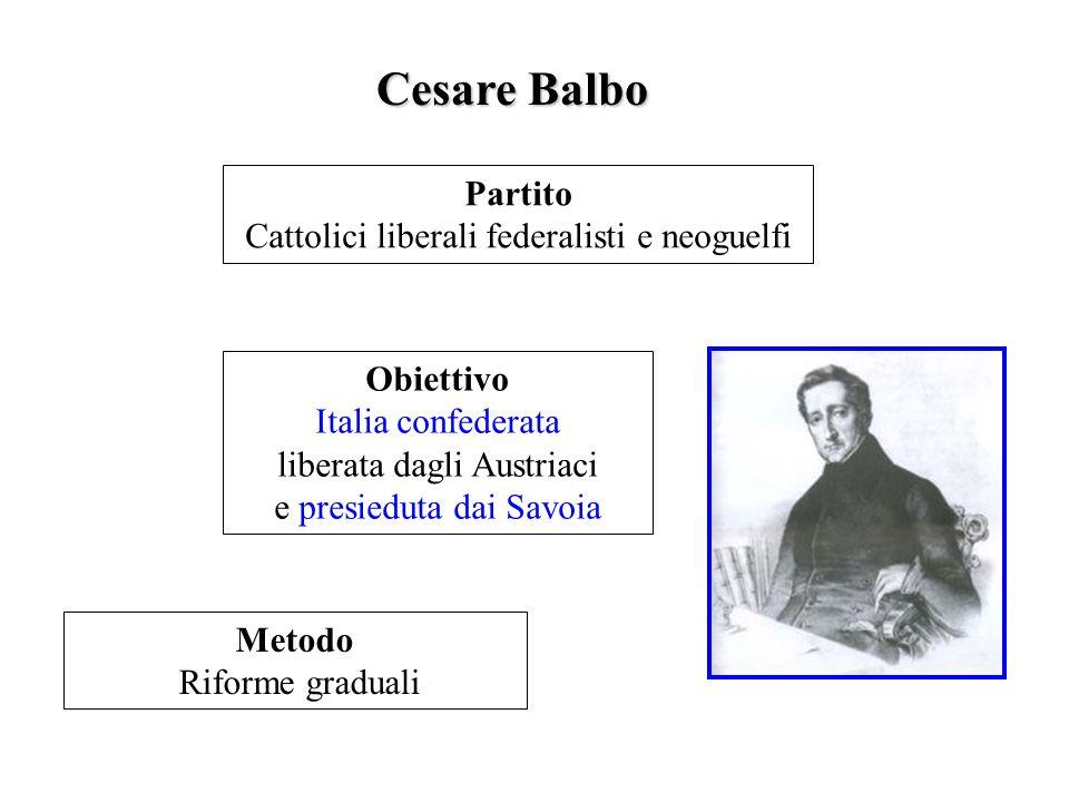 Cesare Balbo Partito Cattolici liberali federalisti e neoguelfi