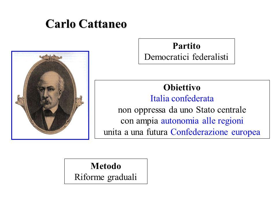 Carlo Cattaneo Partito Democratici federalisti