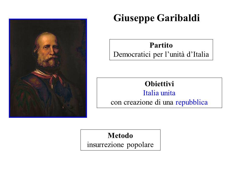 Giuseppe Garibaldi Partito Democratici per l'unità d'Italia