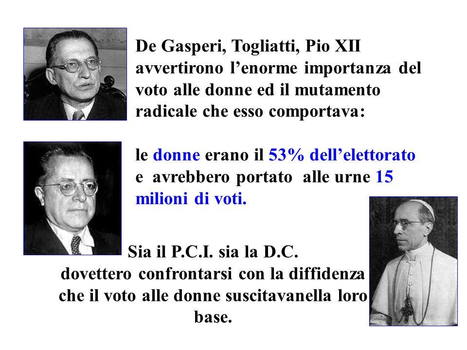 De Gasperi, Togliatti, Pio XII avvertirono l'enorme importanza del voto alle donne ed il mutamento radicale che esso comportava: