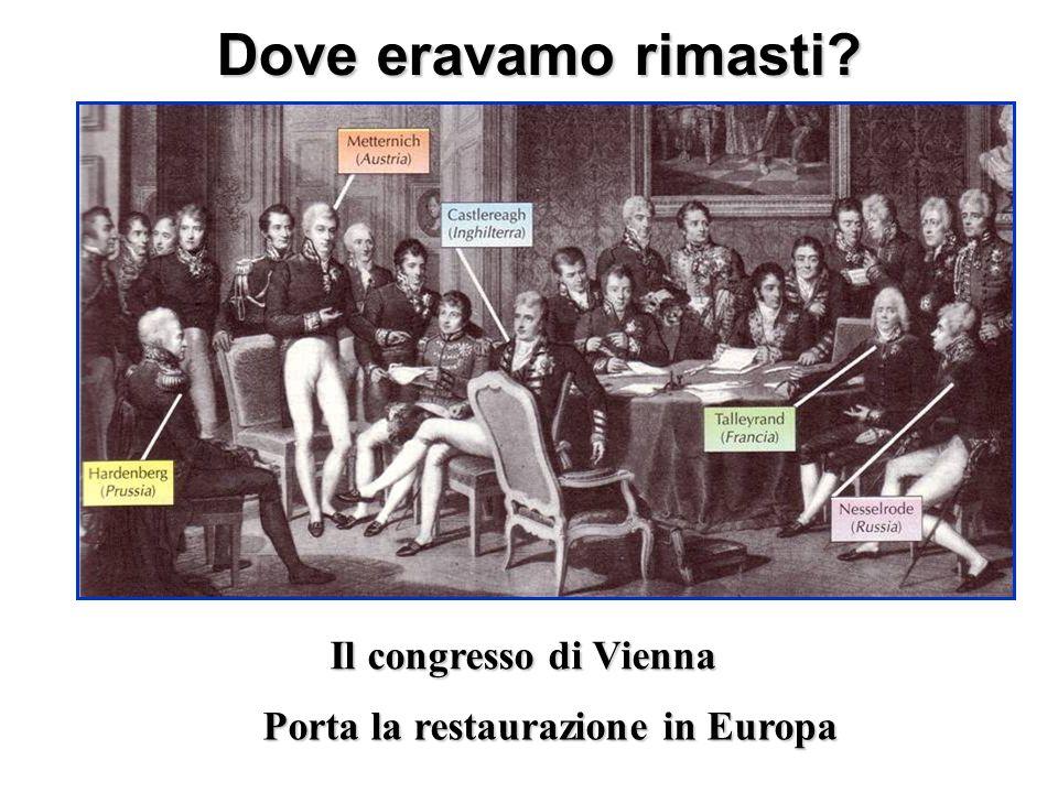 Porta la restaurazione in Europa