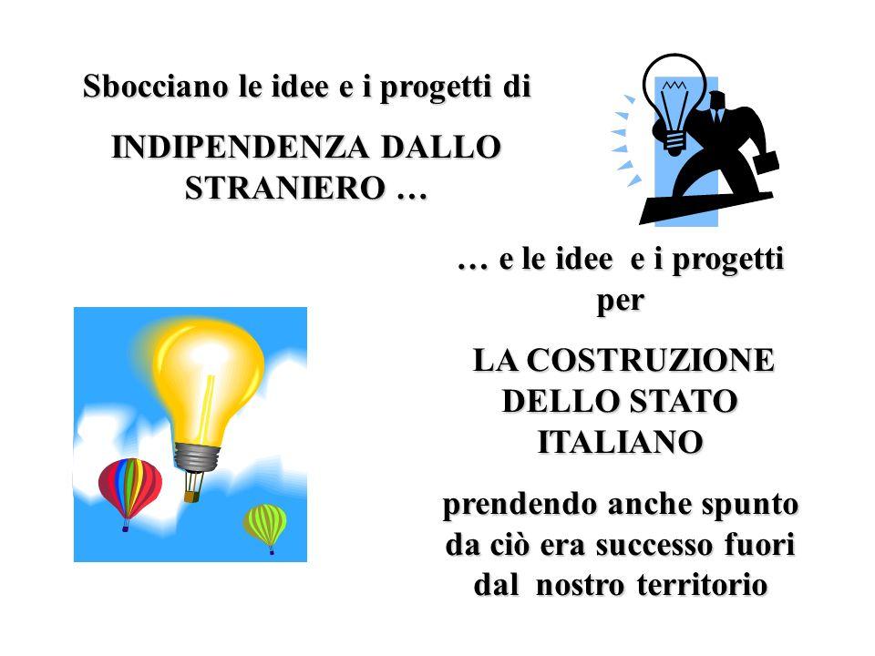 Sbocciano le idee e i progetti di INDIPENDENZA DALLO STRANIERO …