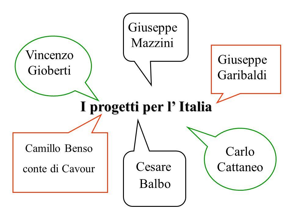 I progetti per l' Italia